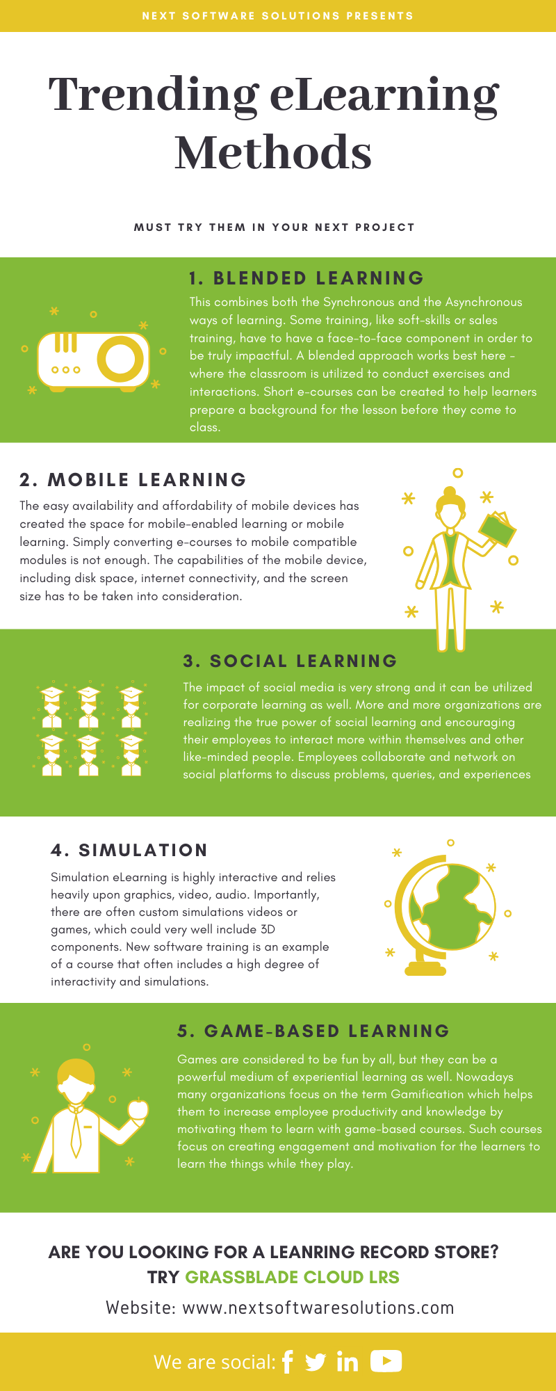 eLearning Methods