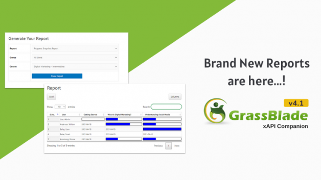 Reports for LearnDash Admin & Group Leaders – GrassBlade xAPI Companion 4.1